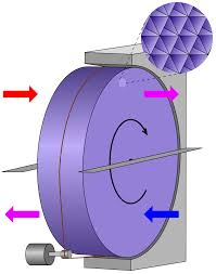 Heat Exchangers Selection Rating And Thermal Design Pdf Thermal Wheel Wikipedia