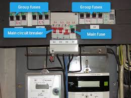 how do i check fuses in an apartment building elektrilevi the distribution box contains apartment fuses there are two types of fuses group fuses either circuit breakers or screw plug thermal fuses and the main