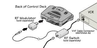 n64 av cable wiring diagram n64 wiring diagrams nintendo customer service nintendo 64 nintendo 64 rf to vcr hookup
