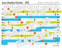 44 Great Menstrual Flow Chart Printable   Flowchart