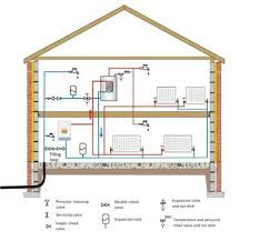 heating wiring diagram frost stat wiring diagram and honeywell frost stat wiring diagrams electrical central