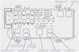 2004 ford explorer sport trac fuse diagram wiring diagram posts 2004 ford explorer xlt fuse diagram books of wiring diagram u2022 1998 ford econoline van fuse diagram 2004 ford explorer sport trac fuse diagram