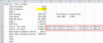 one sle t test t test excel t
