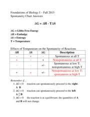 Free Energy Chart Gibbs Free Energy Chart Answers G Hts G Gibbsfreeenergy H