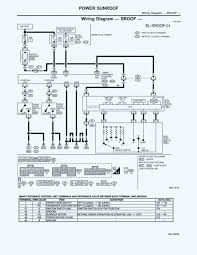 nissan an stereo wiring stereo wiring diagram radio frontier of nissan an stereo wiring stereo wiring diagram radio wire center co nissan juke radio wiring harness