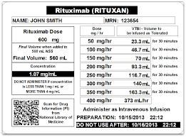 Rituxan Infusion Rate Chart Rxtoolkit Calculates For Nursing Medsafetyonline