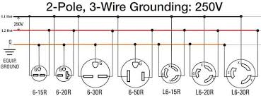 3 wire 220v wiring diagram wiring diagram and schematic diagram 3 Wire 220v Outlet Diagram how to wire 240 volt outlets and plugs with 3 wire 220v wiring diagram 3 wire 220v plug diagram