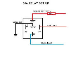 ac safety switch wiring electric fan relay wiring diagram car fan wiring diagram wiring diagram