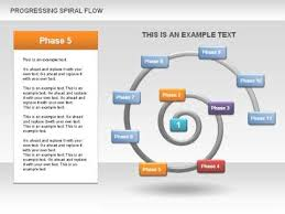 Progressing Spiral Flow Chart For Powerpoint By