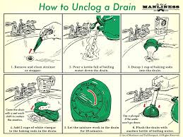 astonishing clogged bathroom sink baking soda vinegar how to unclog a drain with boiling water baking astonishing clogged bathroom sink baking soda