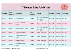 1 Month Old Feeding Chart Indian Baby Food Chart For 7 Months Baby 7 Months Indian