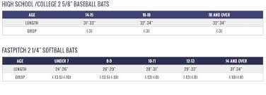 Baseball Bat Chart Height Weight How To Size A Baseball Bat Comprehensive Size Chart