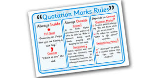 Quotation Marks Rules Display Poster Rules For Quotation