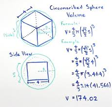 volume equation cube. volume of a sphere circumscribing cube formula equation