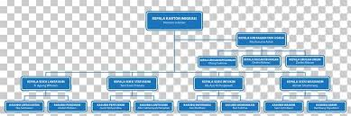 Asus Organizational Chart Directorate General Of Immigration Organizational Structure