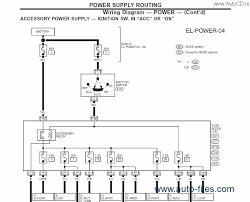 nissan primera wiring diagram nissan wiring diagrams nissan primera p11 wiring diagram wirdig