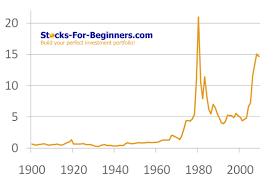 Spot Silver Prices History Hab Immer Hun Ga