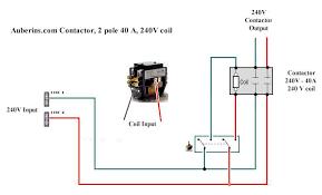 wiring a contactor diagram 240 volt contactor wiring diagram contactor wiring diagram single phase at Contactor Wiring Diagram