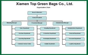 Factory Organization Chart Factory Environment Xiamen Top Green Bags Co Ltd