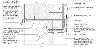 Double Stud Wall / Door Head with Furring   GreenBuildingAdvisor.com