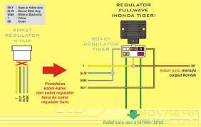 diagram kelistrikan honda beat karbu diagram image wiring diagram pengapian jupiter z wiring wiring diagrams car on diagram kelistrikan honda beat karbu