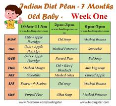 7 Months Old Baby Food Chart Indian Indian Diet Plan For 7 Months Old Baby 8 Month Old Baby 7