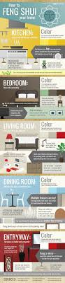 Small Picture Feng shui Decorating Tips A room by room guide to feng shui your