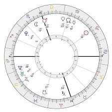 Natal Birth Chart Kylie Jenners Natal Chart Lovetoknow