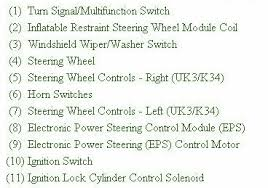 2008 chevy truck wiring diagram images 2006 chevy cobalt 2 2 4 spoke wheel fuse box diagram