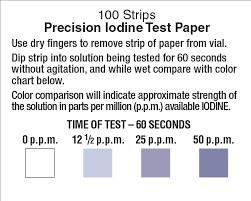 Iodine Color Chart Iodine Test Paper Precision Laboratories