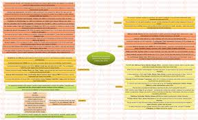 insights mindmaps women s empowerment in the n context women s empowerment in the n context