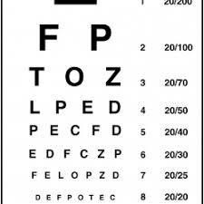 If Johnny Cant Read It Could Be His Eyes Even If He Has 20