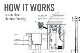 tommy gate wiring diagram most uptodate wiring diagram info • 4400 lb lift gate wiring diagram schematic wiring diagrams rh 41 koch foerderbandtrommeln de tommy lift