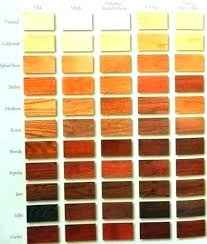 Java Color Chart Java Gel Stain Color Chart Bitgrannect Co