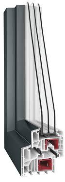 Kunststoff Aluminium Fenster Richter Bauelemente Gmbh