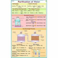Purification Of Water Chemistry Charts