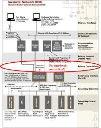 ddc panel wiring diagram ddc image wiring diagram ddc control wiring diagram ddc auto wiring diagram schematic on ddc panel wiring diagram