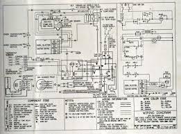 basic gas motor wiring car wiring diagram download tinyuniverse co Blower Motor Wiring Diagram Manual Blower Motor Wiring Diagram Manual #47 Multi Speed Blower Motor Wiring