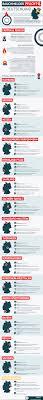 Rauchmelderpflicht In Deutschland Inkl Infografik