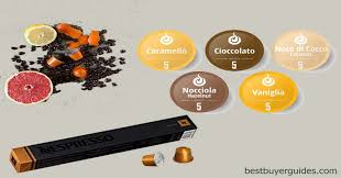 Nespresso Strength Chart The Ultimate Guide To Best Nespresso Capsules 2020 Reviews