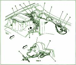 gmc safari fuse box wiring diagrams