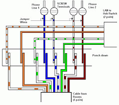 cat5 phone jack wiring diagram wiring diagram diagram showing color conventions for eight strand wire