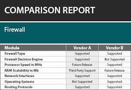 Firewall Software Comparison Report