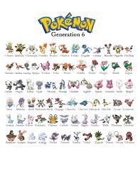 Pokemon Gen 6 - Generation 6 Chart in 2021 | Pokemon, 151 pokemon, Pokemon  pokedex