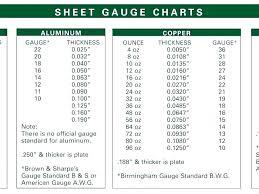 Aluminum Sheet Metal Sizes Mojonet Co
