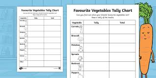 Carrot Club Favourite Vegetable Tally Chart Worksheet