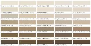Ppg Paint Color Chart Pittsburgh Paints Pittsburgh Paint Colors Pittsburgh