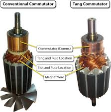 electric motor brush diagram. N A Brush Type Electric Motor The Commutator Is Rotating \u201cswitch\u201d Which Connects Diagram