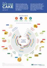 Calorieën in Zalm Sashimi en voedingswaarde Informatie