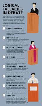 100 interesting debate topics owlcation
